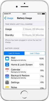 iPhone Battery Usage