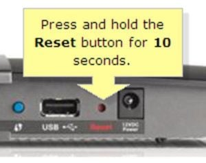Reset Wi-Fi Router