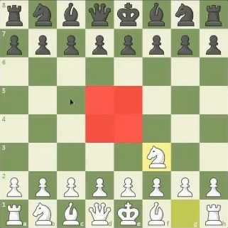 4 critical squares at center of chess board