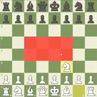 8 most critical squares on chess board