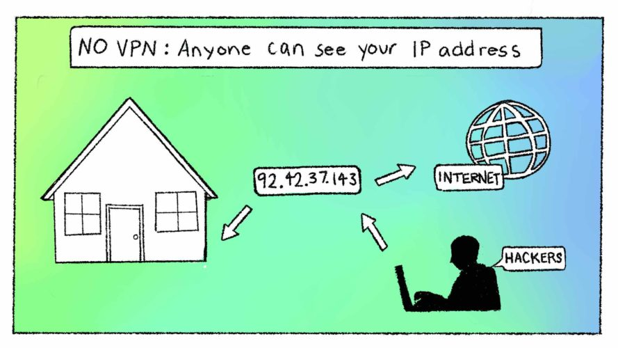 no vpn anyone can see your ip