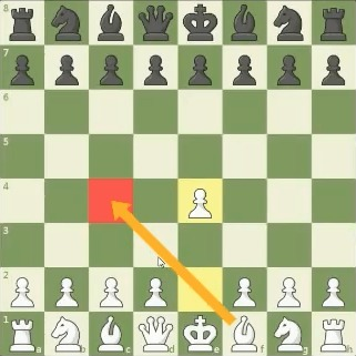pawn opening up lines for your pieces