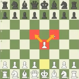play pawns to limit your opponents pieces