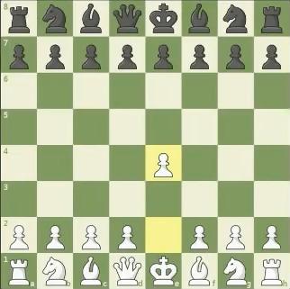 e4 most common move in chess