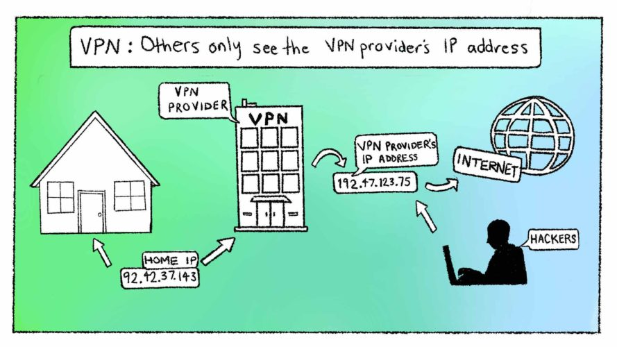 vpns take extra steps